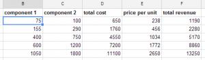 Wildstar Income Spreadsheet